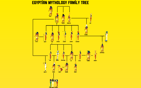 Egyptian Mythology Family Tree by Tim Endicott on Prezi