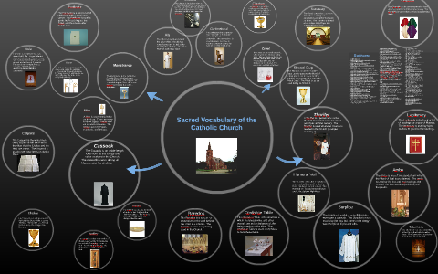 Sacred Vocabulary of the Catholic Church by Trinity Bauer on