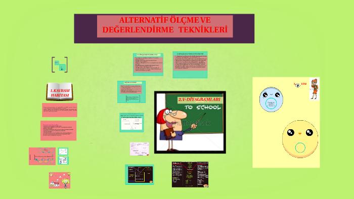 Copy Of Alternatif ölçme Ve Değerlendirme Teknikleri By Meltem