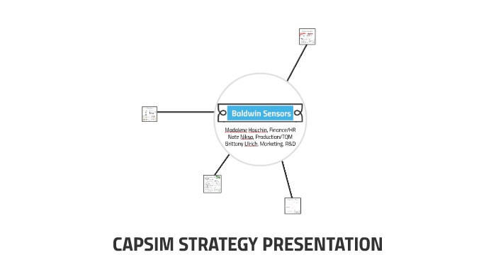 CAPSIM STRATEGY PRESENTATION by Brittany Ulrich on Prezi