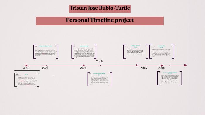 personal timeline project by tristan rubio turtle on prezi