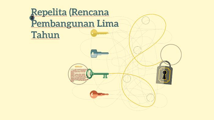 Repelita Rencana Pembangunan Lima Tahun By Savitri Nurul Syifa