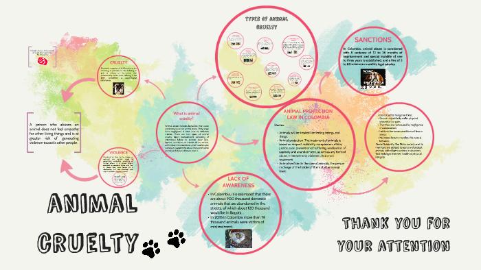Animal cruelty by Ana Maria Bolaños Aguilar on Prezi