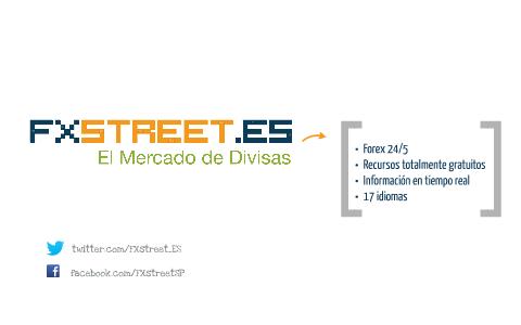 Calendario Economico Fxstreet.Fxstreet Es El Mercado De Divisas By Maud Gilson On Prezi