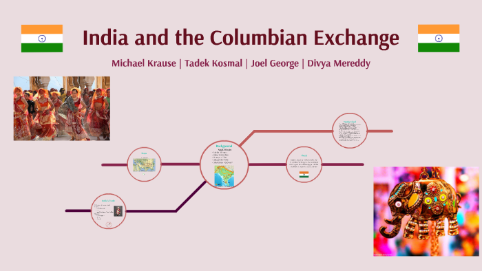 India And The Columbian Exchange By Mike K On Prezi