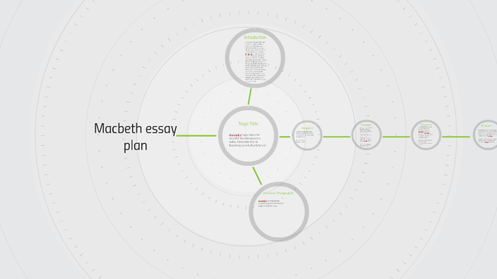 Simple Essays For High School Students  Short Essays In English also Hamlet Essay Thesis Macbeth Essay Plan By Euan Belford On Prezi Proposal Essay Topics Examples
