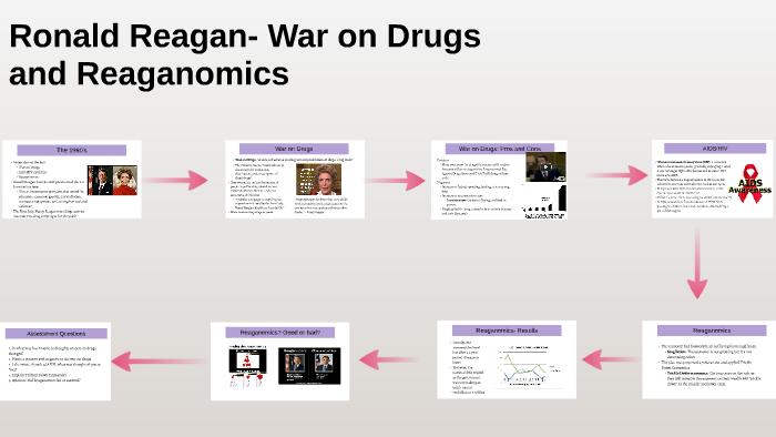 reaganomics pros and cons
