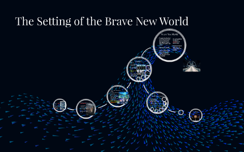 what is the setting of brave new world