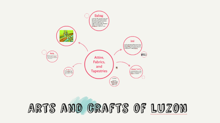 Arts and crafts of luzon by Leila Albesa on Prezi