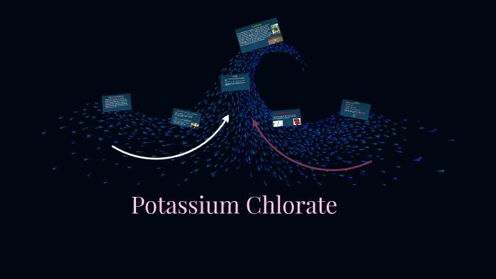 potassium chloride and gummy bear