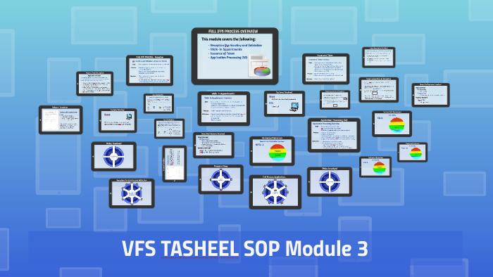VFS TASHEEL SOP Module 3 by Ibrahim Elgeaidy on Prezi