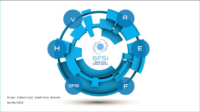 GFSI by Sergio Belmonte Vega on Prezi Next