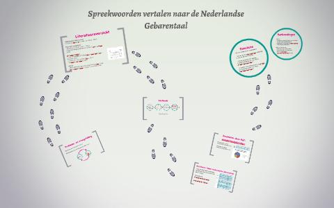 Spreekwoorden Vertalen Naar De Nederlandse Gebarentaal By