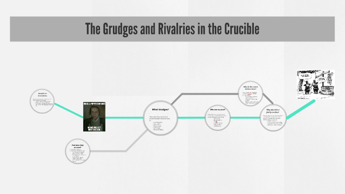 level 3 questions for the crucible act 1