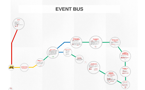 Event Bus and all you should know about it! by Yurij