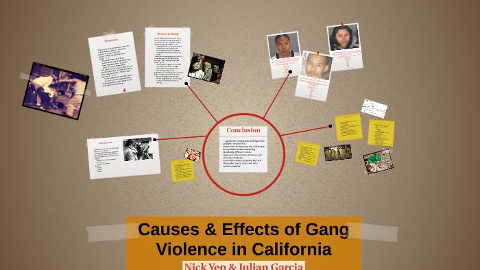 Gangbusters – Wikipedia |Gang Effect