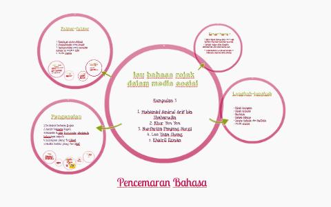 Pencemaran Bahasa By Nurfariza P Norgi