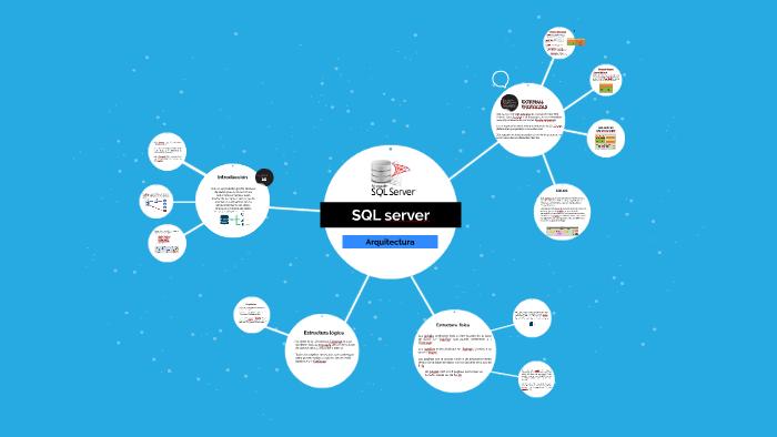 Arquitectura Sql Server By Vanesa Garduño On Prezi