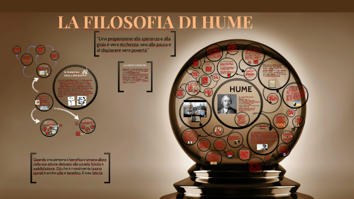La Credenza Di Hume : Images tagged with hume on instagram