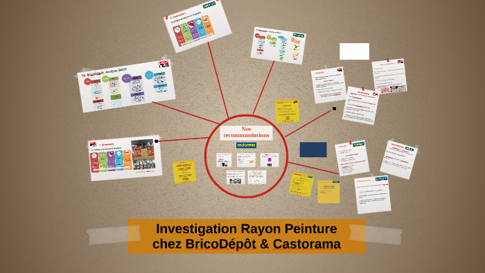 Investigation Rayon Peinture By Fanny Mgmt