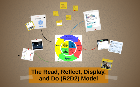The Read Reflect Display And Do R2d2 Model By Iris Bamio On Prezi Next