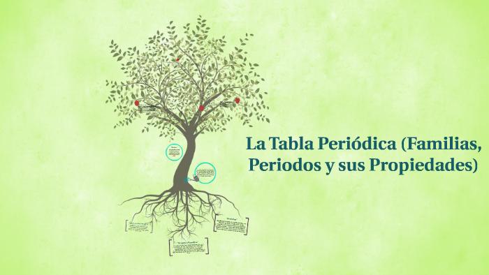 la tabla peridica familias periodos y sus propiedades by eduardo galvn on prezi