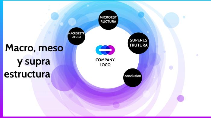Macro Meso Y Supra Estructura By Camila Alejandra On Prezi Next