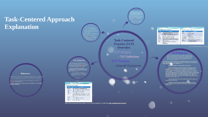 task centered theory