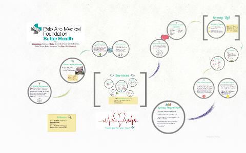 Palo Alto Medical Foundation by Trey Ngo on Prezi