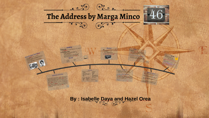 the address by marga minco