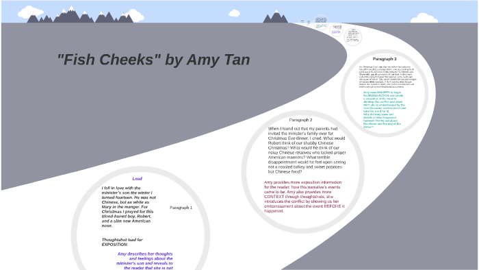 Analysis of Fish Cheeks by Amy Tan by Jacquelyn Felder