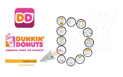dunkin brands swot analysis
