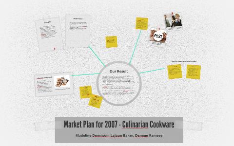 culinarian cookware