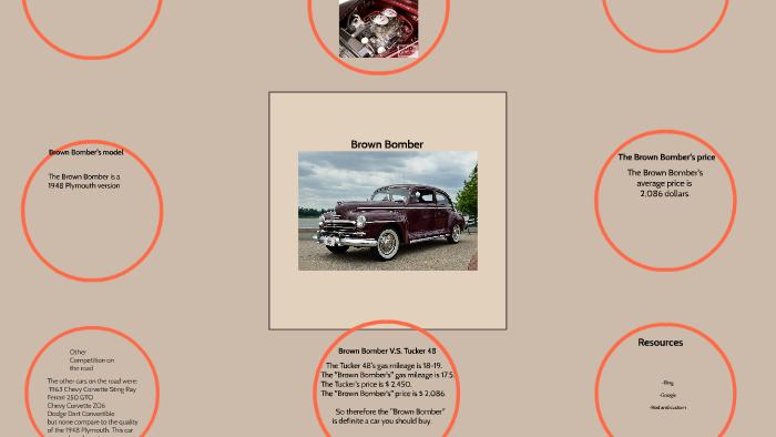 Brown Bomber Sales By Erick Miller On Prezi