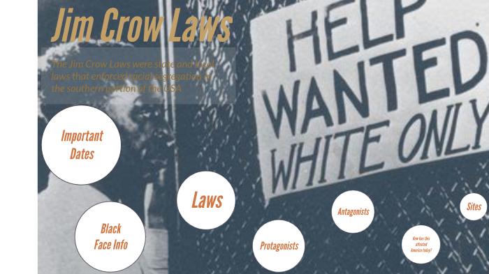 Jim Crow Laws By Abbie Omisore