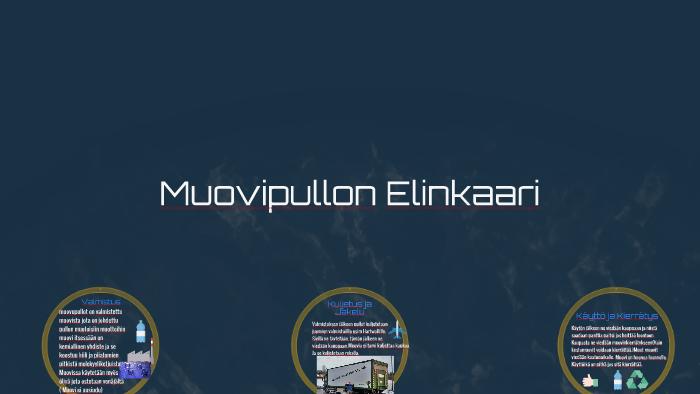 Muovipullon Elinkaari