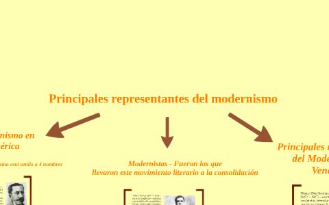 modernismo literario pdf