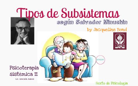 Tipos De Subsistemas Segun Minuchin By Jaacqui Bond On Prezi