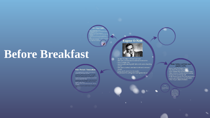 before breakfast summary sparknotes