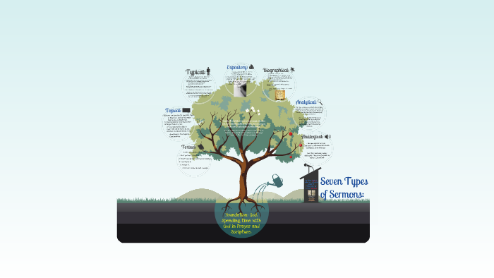 Seven Types of Sermons by Peter Sushch on Prezi