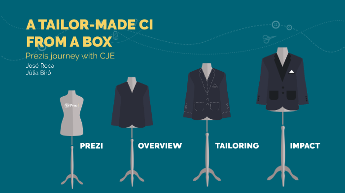 A Tailor-Made CI From a Box
