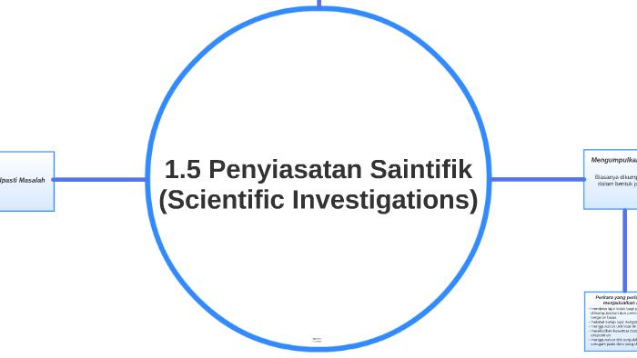 1 5 Penyiasatan Saintifik By A Hmzn Fizik Spm On Prezi