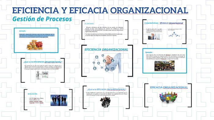 Eficiencia Y Eficacia Organizacional By Diana Raquel Herrera