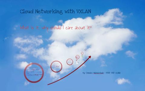 VXLAN Presentation by Daniel Yakiwchuk on Prezi