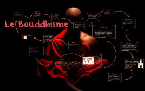 Règles de datation bouddhiste