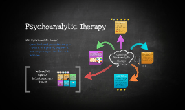 What is a psychoanalyst therapist