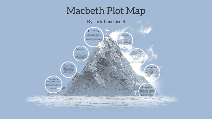 Macbeth Plot Map by Jack Landsiedel on Prezi on the crucible plot map, beowulf plot map, legend plot map, antony and cleopatra plot map, romeo and juliet plot map, the giver plot map, 11 century scotland map, english plot map, hamlet plot map, 11th century scotland map, aida plot map, antigone plot map, plot flow map, othello plot map, the hunger games plot map, unbroken plot map, character mind map,