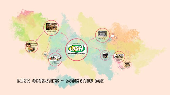 lush marketing mix