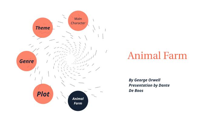 Plot Diagrams On Prezi Of Animal Farm Download Wiring Diagrams
