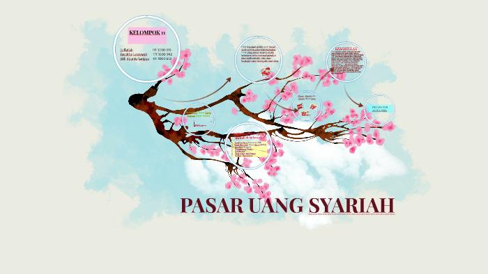 Pasar Uang Syariah By Laras Farditha On Prezi